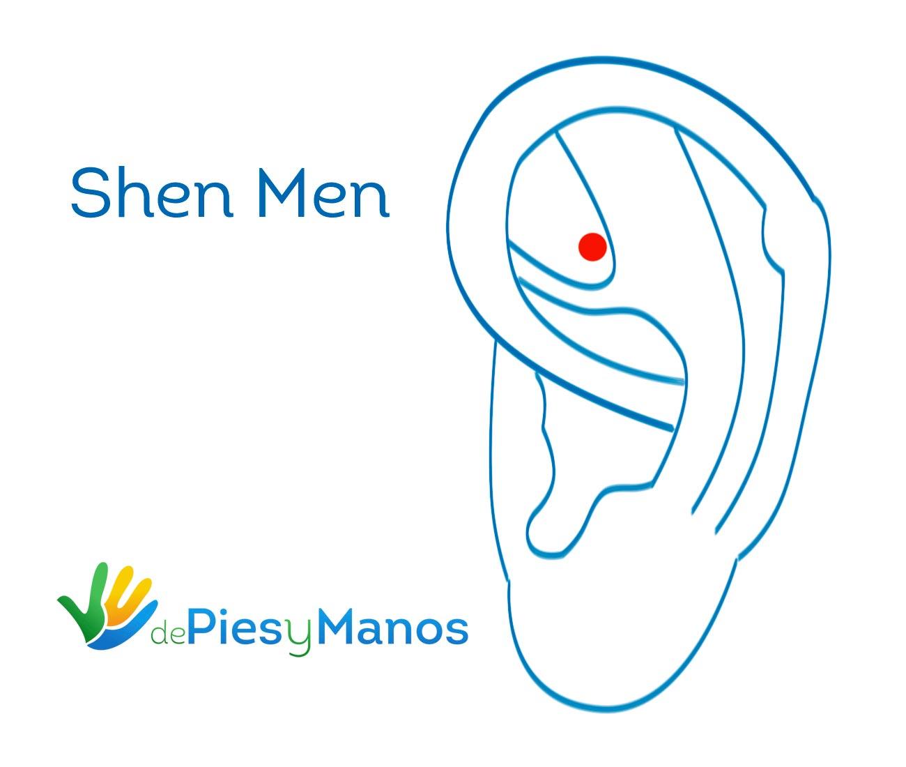 Shen Men